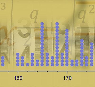 Gratis statistiekmodules voor bachelor studenten